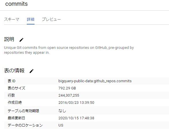BigQuery一般公開データGitHub