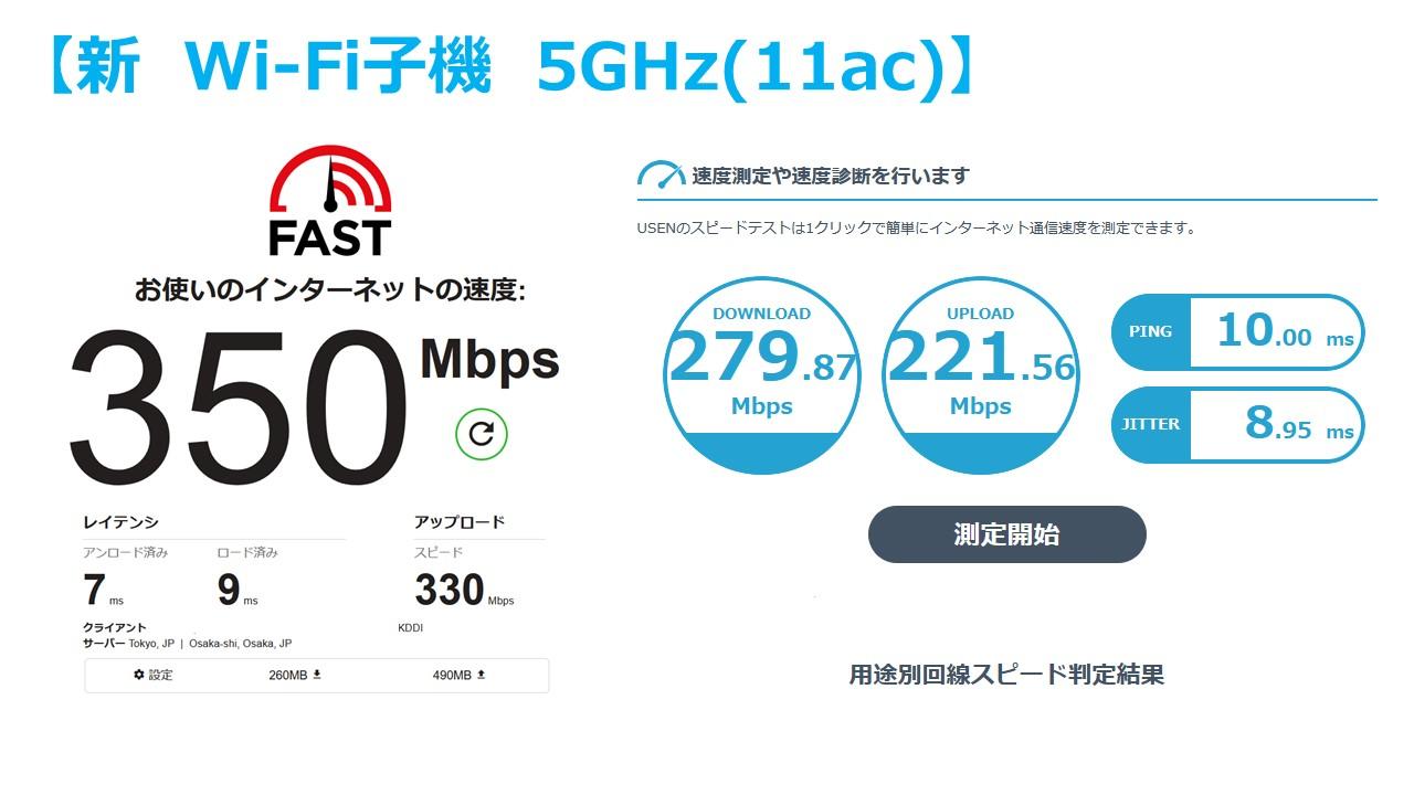 新WiFi子機-11ac