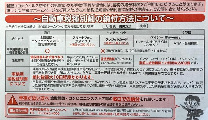 自動車税-納付-東京都