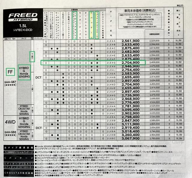 フリードHybrid新車価格表